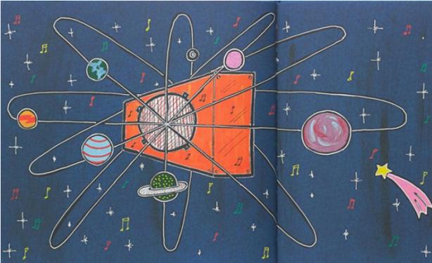 SonarSystem